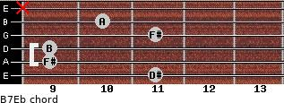 B7/Eb for guitar on frets 11, 9, 9, 11, 10, x