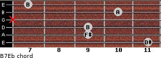 B7/Eb for guitar on frets 11, 9, 9, x, 10, 7