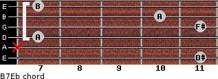 B7/Eb for guitar on frets 11, x, 7, 11, 10, 7