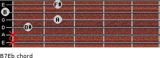 B7/Eb for guitar on frets x, x, 1, 2, 0, 2