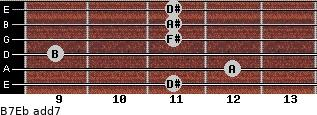 B7/Eb add(7) guitar chord