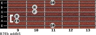 B7/Eb add(b5) guitar chord