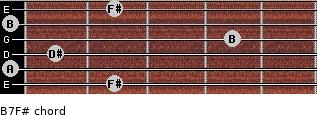 B7/F# for guitar on frets 2, 0, 1, 4, 0, 2