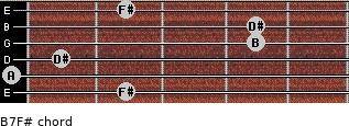 B7/F# for guitar on frets 2, 0, 1, 4, 4, 2