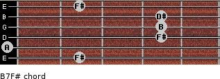 B7/F# for guitar on frets 2, 0, 4, 4, 4, 2