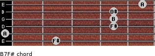 B7/F# for guitar on frets 2, 0, 4, 4, 4, 5