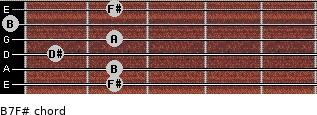 B7/F# for guitar on frets 2, 2, 1, 2, 0, 2