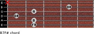 B7/F# for guitar on frets 2, 2, 1, 2, 4, x