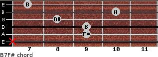 B7/F# for guitar on frets x, 9, 9, 8, 10, 7