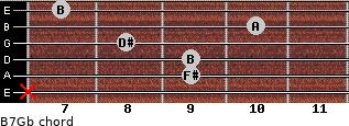B7/Gb for guitar on frets x, 9, 9, 8, 10, 7