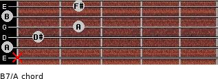 B7/A for guitar on frets x, 0, 1, 2, 0, 2