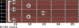 B7/Eb for guitar on frets 11, 12, 13, 11, 12, 11