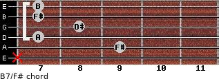 B7/F# for guitar on frets x, 9, 7, 8, 7, 7