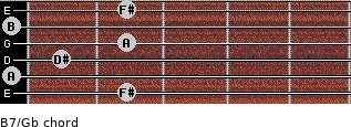 B7/Gb for guitar on frets 2, 0, 1, 2, 0, 2