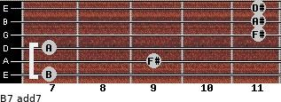 B7 add(7) for guitar on frets 7, 9, 7, 11, 11, 11