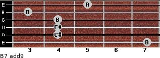 B-7(add9) for guitar on frets 7, 4, 4, 4, 3, 5