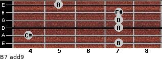 B-7(add9) for guitar on frets 7, 4, 7, 7, 7, 5