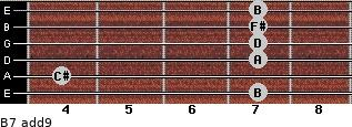 B-7(add9) for guitar on frets 7, 4, 7, 7, 7, 7