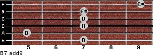 B-7(add9) for guitar on frets 7, 5, 7, 7, 7, 9