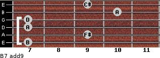 B-7(add9) for guitar on frets 7, 9, 7, 7, 10, 9