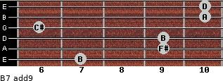B-7(add9) for guitar on frets 7, 9, 9, 6, 10, 10