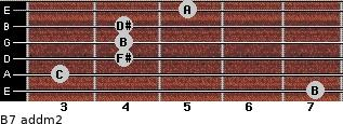 B7 add(m2) for guitar on frets 7, 3, 4, 4, 4, 5