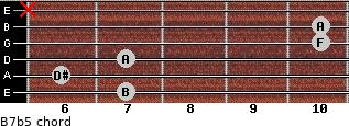 B7(b5) for guitar on frets 7, 6, 7, 10, 10, x