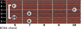 B7(b5) for guitar on frets 7, 6, 7, 10, 6, x