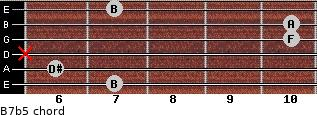 B7(b5) for guitar on frets 7, 6, x, 10, 10, 7