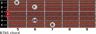 B7(b5) for guitar on frets 7, 6, x, x, 6, 5