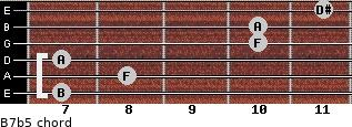 B7(b5) for guitar on frets 7, 8, 7, 10, 10, 11