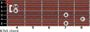 B7(b5) for guitar on frets 7, 8, 7, 4, 4, x