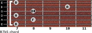 B7(b5) for guitar on frets 7, 8, 7, 8, 10, 7