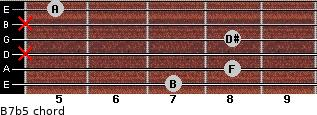 B7(b5) for guitar on frets 7, 8, x, 8, x, 5