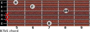B7(b5) for guitar on frets 7, x, x, 8, 6, 5