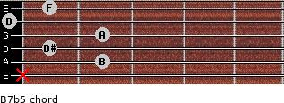 B7(b5) for guitar on frets x, 2, 1, 2, 0, 1