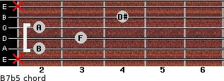 B7(b5) for guitar on frets x, 2, 3, 2, 4, x