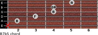B7(b5) for guitar on frets x, 2, 3, 4, 4, 5