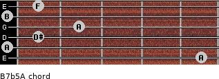B7b5/A for guitar on frets 5, 0, 1, 2, 0, 1