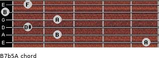B7b5/A for guitar on frets 5, 2, 1, 2, 0, 1