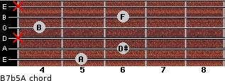 B7b5/A for guitar on frets 5, 6, x, 4, 6, x