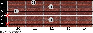 B7b5/A for guitar on frets x, 12, x, 10, 12, 11