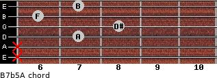 B7b5/A for guitar on frets x, x, 7, 8, 6, 7