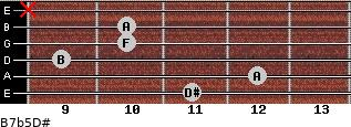 B7b5/D# for guitar on frets 11, 12, 9, 10, 10, x