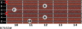 B7b5/D# for guitar on frets 11, 12, x, 10, 12, x