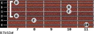 B7b5/D# for guitar on frets 11, 8, 7, 10, 10, 7