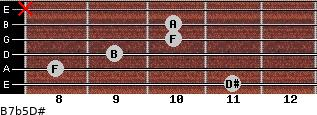 B7b5/D# for guitar on frets 11, 8, 9, 10, 10, x