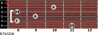 B7b5/D# for guitar on frets 11, 8, 9, 8, 10, x