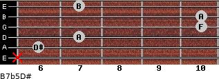 B7b5/D# for guitar on frets x, 6, 7, 10, 10, 7