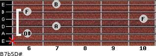 B7b5/D# for guitar on frets x, 6, 7, 10, 6, 7